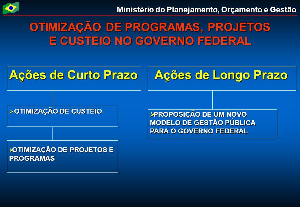 Ministério do Planejamento, Orçamento e Gestão OTIMIZAÇÃO DE PROGRAMAS, PROJETOS E CUSTEIO NO GOVERNO FEDERAL Ações de Curto Prazo Ações de Longo Praz
