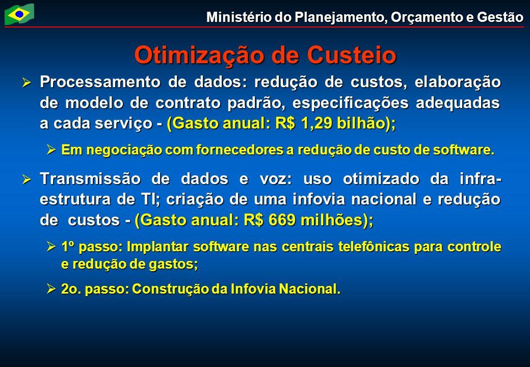 Ministério do Planejamento, Orçamento e Gestão Otimização de Custeio Processamento de dados: redução de custos, elaboração de modelo de contrato padrã