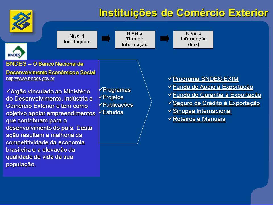 Instituições de Comércio Exterior BNDES – O Banco Nacional de Desenvolvimento Econômico e Social http://www.bndes.gov.br http://www.bndes.gov.br órgão vinculado ao Ministério do Desenvolvimento, Indústria e Comércio Exterior e tem como objetivo apoiar empreendimentos que contribuam para o desenvolvimento do país.