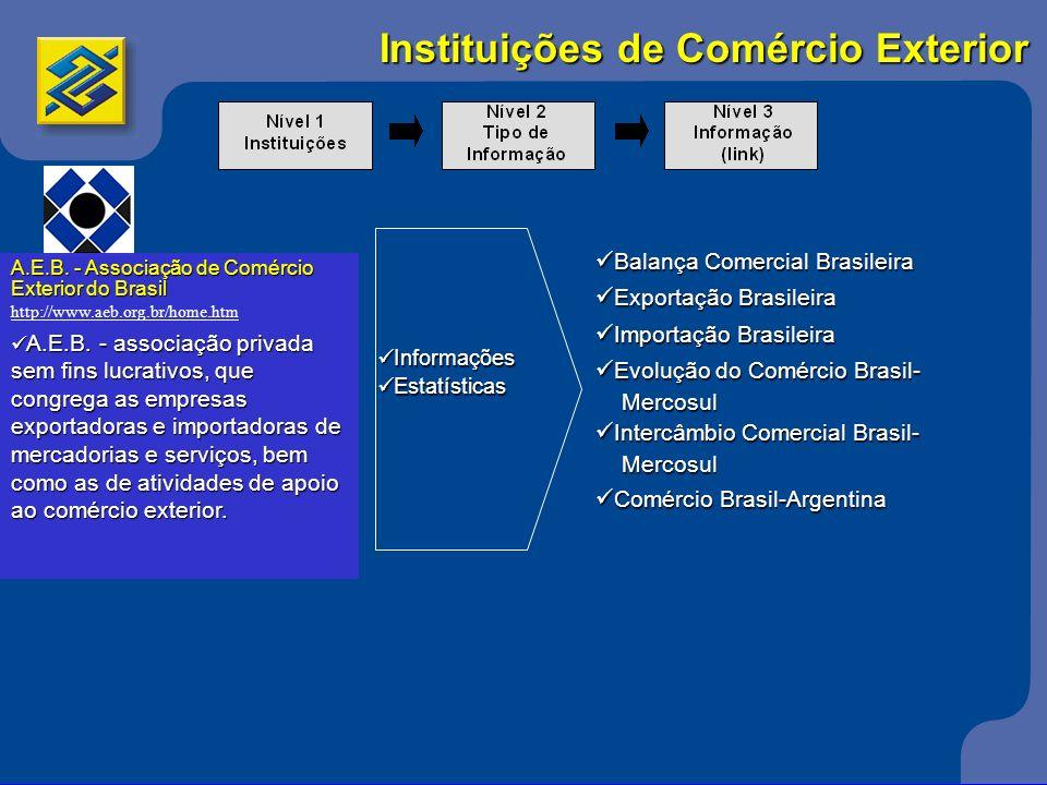 Instituições de Comércio Exterior A.E.B. - Associação de Comércio Exterior do Brasil http://www.aeb.org.br/home.htm A.E.B. - associação privada sem fi