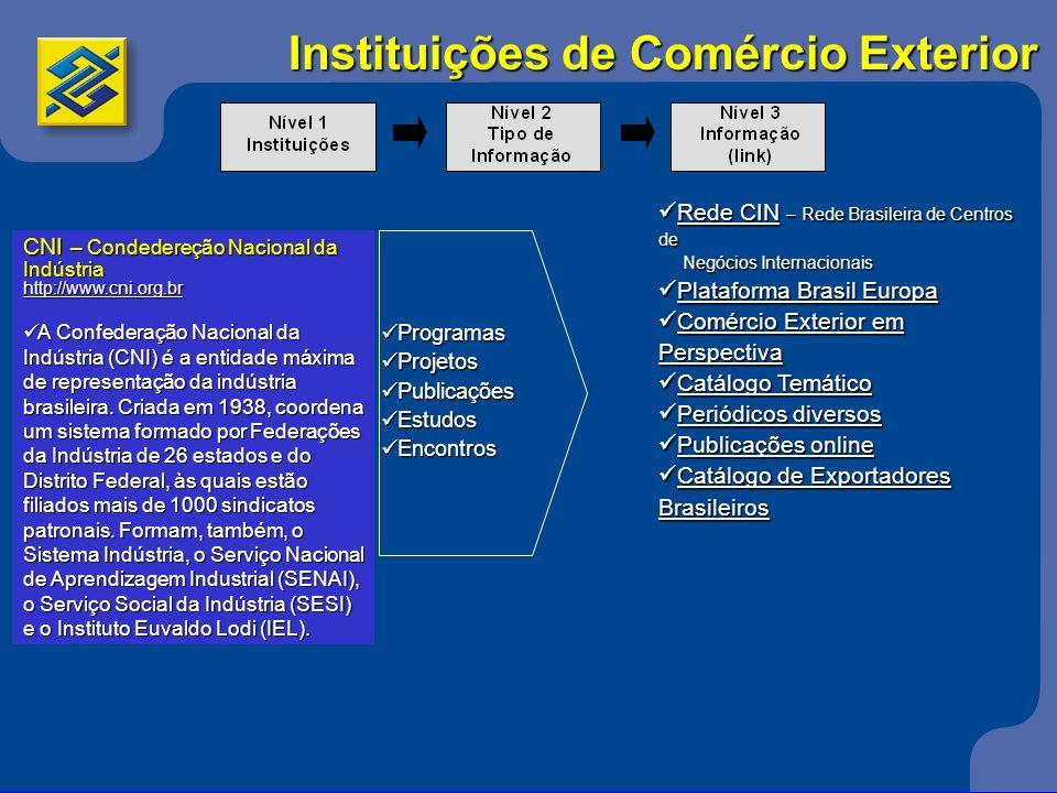 Instituições de Comércio Exterior CNI – Condedereção Nacional da Indústria http://www.cni.org.br A Confederação Nacional da Indústria (CNI) é a entida