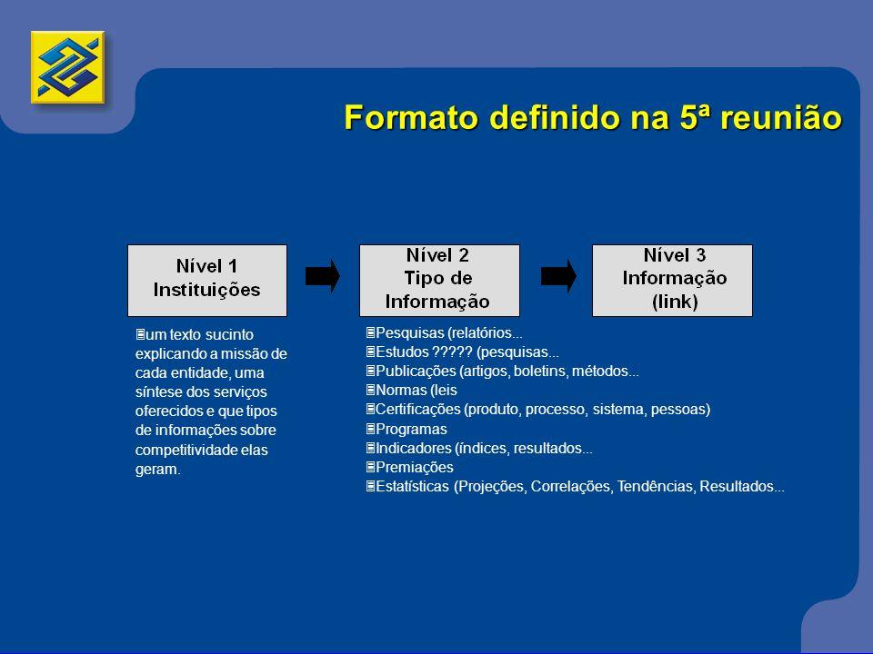 Formato definido na 5ª reunião 3Pesquisas (relatórios... 3Estudos ????? (pesquisas... 3Publicações (artigos, boletins, métodos... 3Normas (leis 3Certi