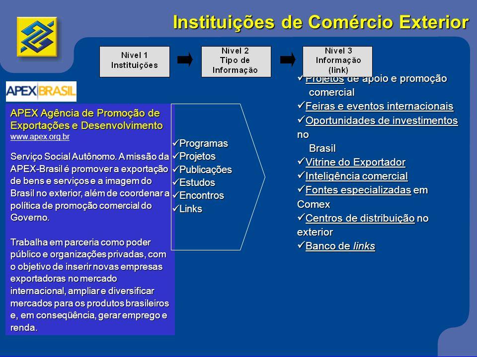 Instituições de Comércio Exterior APEX Agência de Promoção de Exportações e Desenvolvimento www.apex.org.br Serviço Social Autônomo. A missão da APEX-