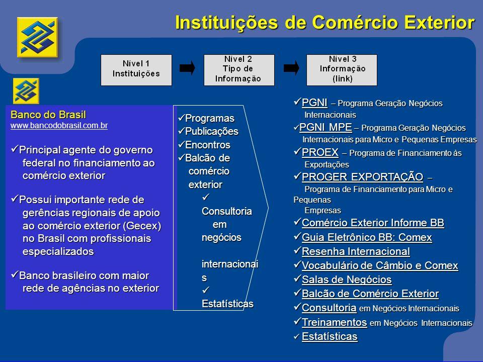 Instituições de Comércio Exterior Banco do Brasil www.bancodobrasil.com.br Principal agente do governo Principal agente do governo federal no financia