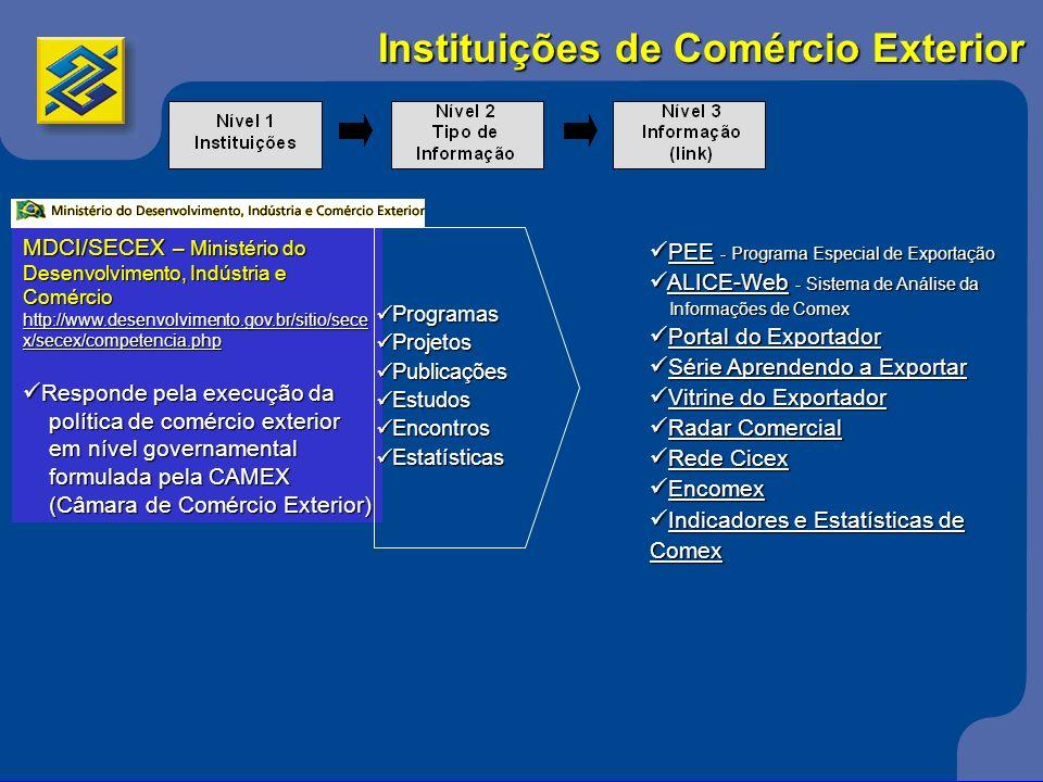 Instituições de Comércio Exterior MDCI/SECEX – Ministério do Desenvolvimento, Indústria e Comércio http://www.desenvolvimento.gov.br/sitio/sece x/secex/competencia.php http://www.desenvolvimento.gov.br/sitio/sece x/secex/competencia.php http://www.desenvolvimento.gov.br/sitio/sece x/secex/competencia.php Responde pela execução da Responde pela execução da política de comércio exterior política de comércio exterior em nível governamental em nível governamental formulada pela CAMEX formulada pela CAMEX (Câmara de Comércio Exterior) (Câmara de Comércio Exterior) Programas Programas Projetos Projetos Publicações Publicações Estudos Estudos Encontros Encontros Estatísticas Estatísticas PEE - Programa Especial de Exportação PEE - Programa Especial de ExportaçãoPEE ALICE-Web - Sistema de Análise da ALICE-Web - Sistema de Análise daALICE-Web Informações de Comex Informações de Comex Portal do Exportador Portal do ExportadorPortal do ExportadorPortal do Exportador Série Aprendendo a Exportar Série Aprendendo a ExportarSérie Aprendendo a ExportarSérie Aprendendo a Exportar Vitrine do Exportador Vitrine do ExportadorVitrine do ExportadorVitrine do Exportador Radar Comercial Radar ComercialRadar ComercialRadar Comercial Rede Cicex Rede CicexRede CicexRede Cicex Encomex EncomexEncomex Indicadores e Estatísticas de Comex Indicadores e Estatísticas de ComexIndicadores e Estatísticas de ComexIndicadores e Estatísticas de Comex