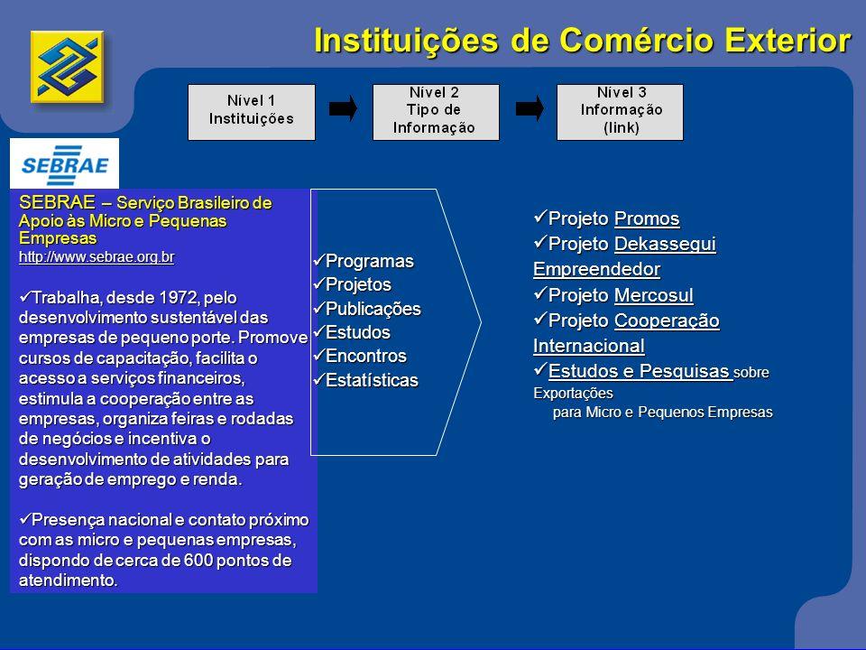 Instituições de Comércio Exterior SEBRAE – Serviço Brasileiro de Apoio às Micro e Pequenas Empresas http://www.sebrae.org.br Trabalha, desde 1972, pel