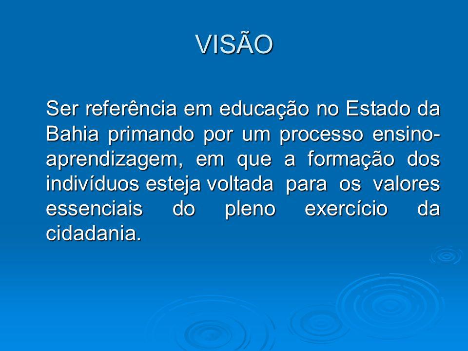 VISÃO Ser referência em educação no Estado da Bahia primando por um processo ensino- aprendizagem, em que a formação dos indivíduos esteja voltada par