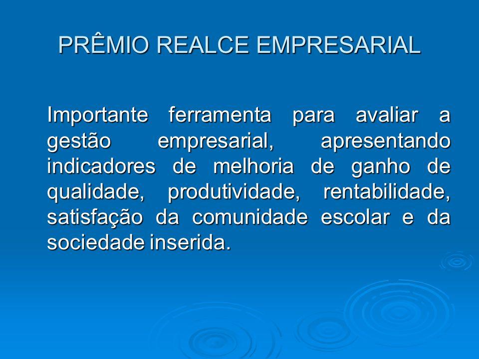 PRÊMIO REALCE EMPRESARIAL Importante ferramenta para avaliar a gestão empresarial, apresentando indicadores de melhoria de ganho de qualidade, produti