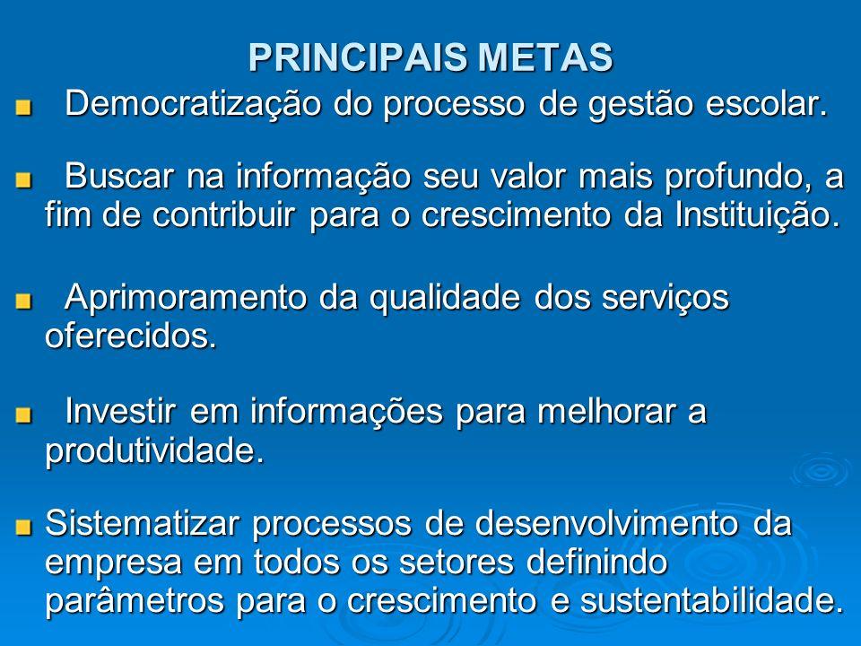 PRINCIPAIS METAS Democratização do processo de gestão escolar. Democratização do processo de gestão escolar. Buscar na informação seu valor mais profu