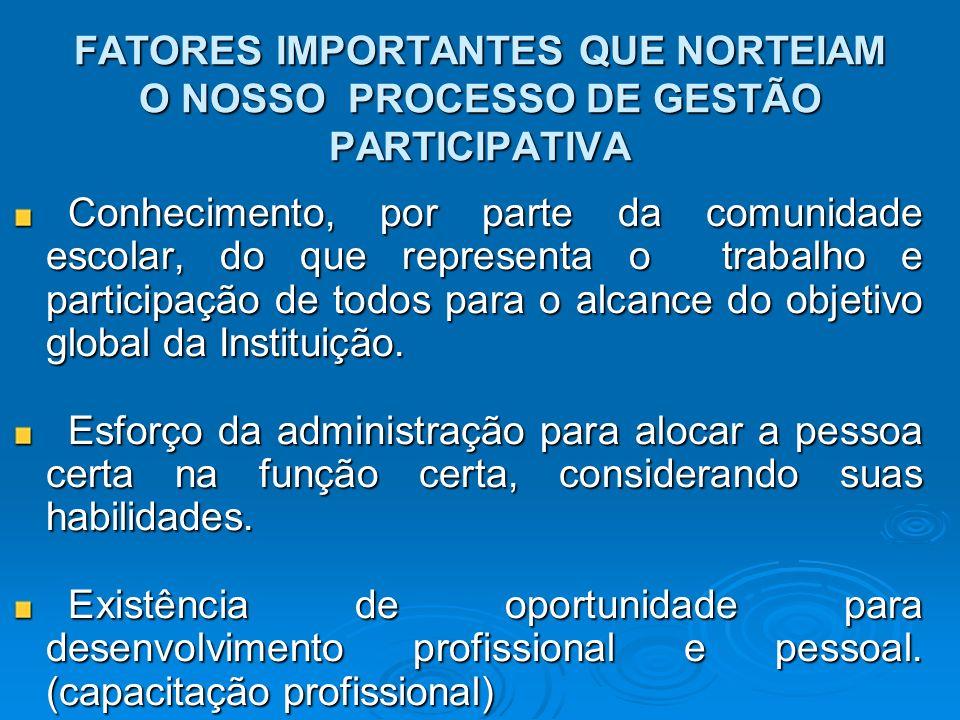FATORES IMPORTANTES QUE NORTEIAM O NOSSO PROCESSO DE GESTÃO PARTICIPATIVA Conhecimento, por parte da comunidade escolar, do que representa o trabalho