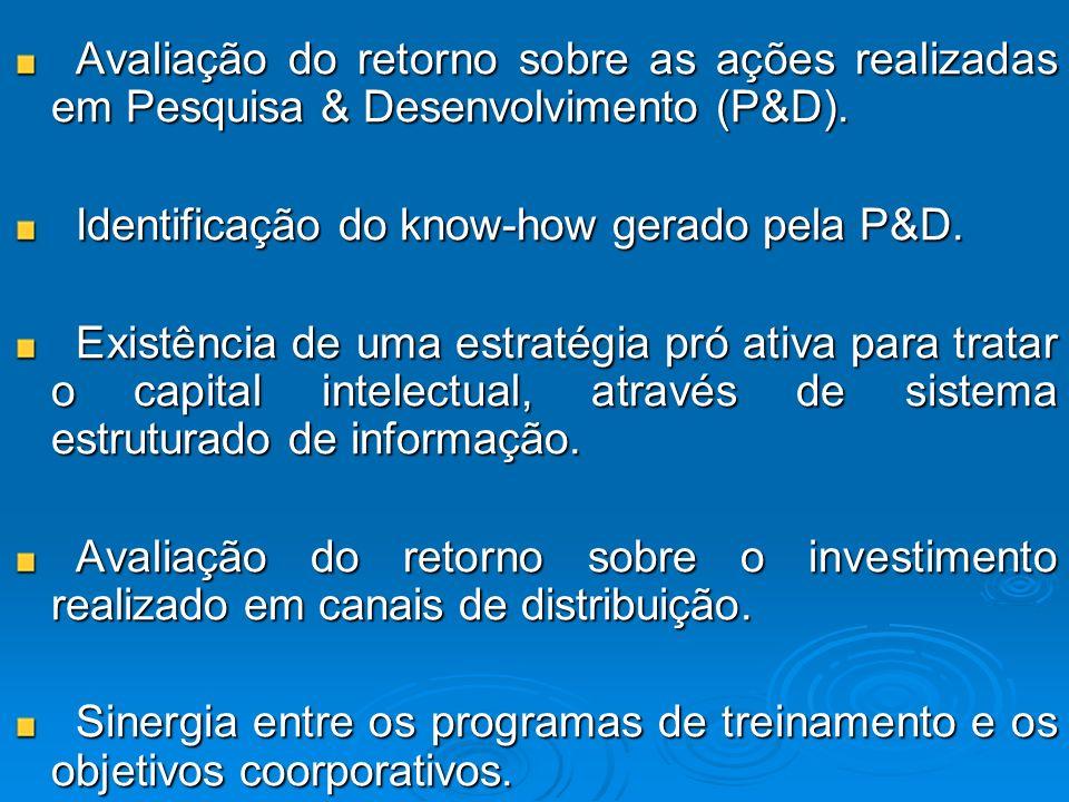 Avaliação do retorno sobre as ações realizadas em Pesquisa & Desenvolvimento (P&D). Avaliação do retorno sobre as ações realizadas em Pesquisa & Desen