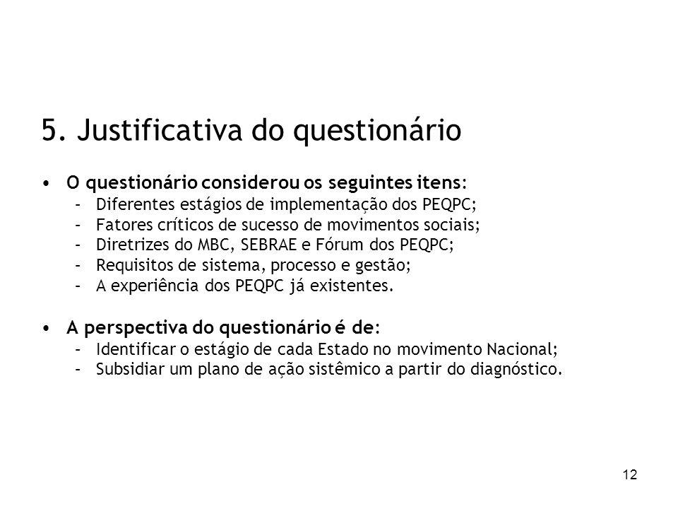12 5. Justificativa do questionário O questionário considerou os seguintes itens: –Diferentes estágios de implementação dos PEQPC; –Fatores críticos d