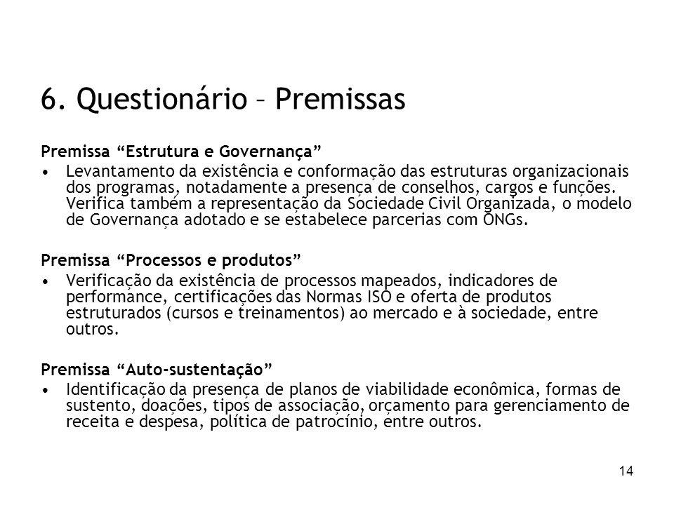 14 6. Questionário – Premissas Premissa Estrutura e Governança Levantamento da existência e conformação das estruturas organizacionais dos programas,