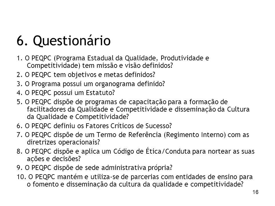 16 6. Questionário 1. O PEQPC (Programa Estadual da Qualidade, Produtividade e Competitividade) tem missão e visão definidos? 2. O PEQPC tem objetivos