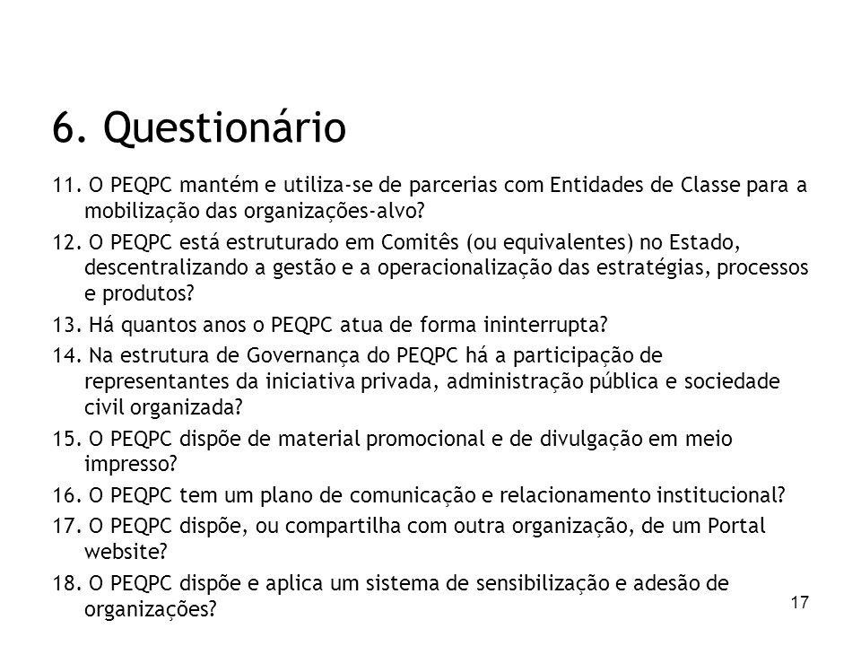 17 6. Questionário 11. O PEQPC mantém e utiliza-se de parcerias com Entidades de Classe para a mobilização das organizações-alvo? 12. O PEQPC está est