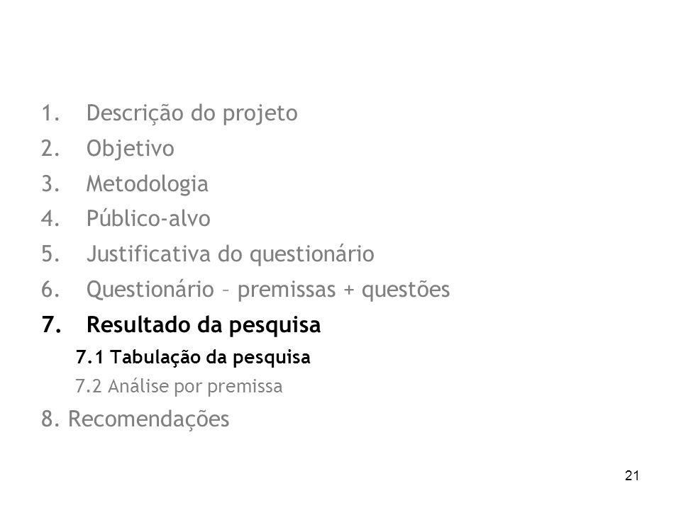 21 1.Descrição do projeto 2.Objetivo 3.Metodologia 4.Público-alvo 5.Justificativa do questionário 6.Questionário – premissas + questões 7.Resultado da