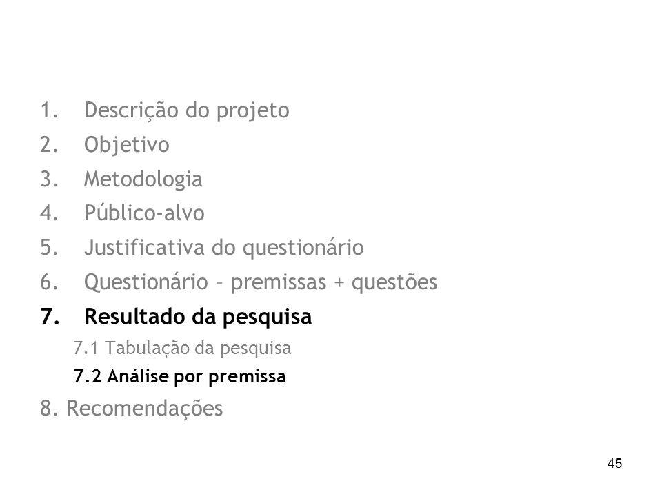 45 1.Descrição do projeto 2.Objetivo 3.Metodologia 4.Público-alvo 5.Justificativa do questionário 6.Questionário – premissas + questões 7.Resultado da