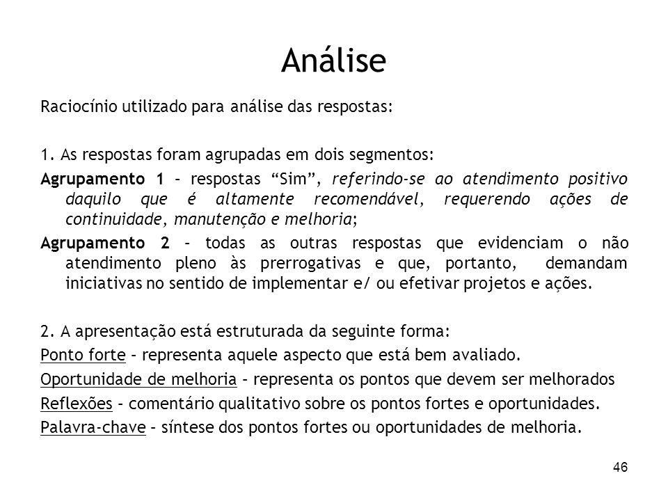 46 Análise Raciocínio utilizado para análise das respostas: 1. As respostas foram agrupadas em dois segmentos: Agrupamento 1 – respostas Sim, referind