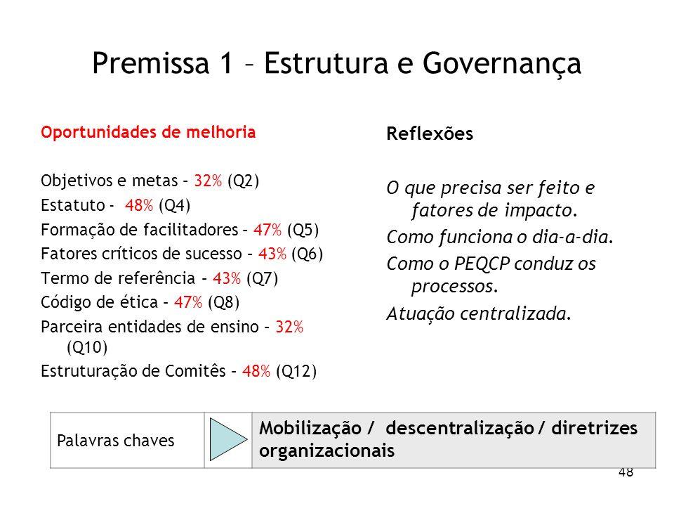 48 Premissa 1 – Estrutura e Governança Oportunidades de melhoria Objetivos e metas – 32% (Q2) Estatuto - 48% (Q4) Formação de facilitadores – 47% (Q5)