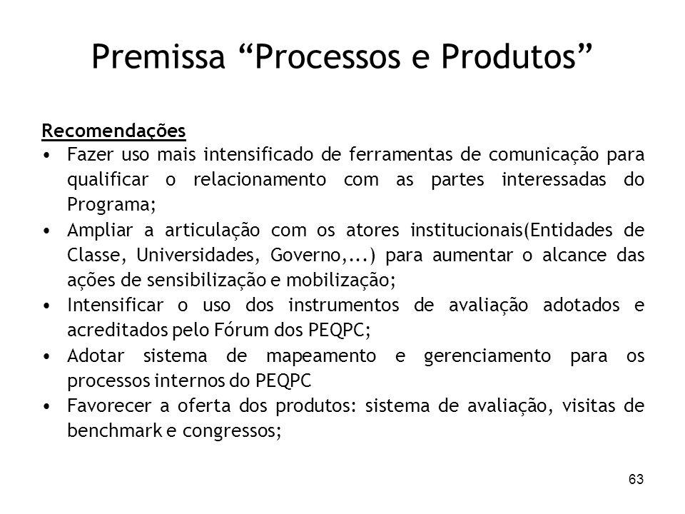 63 Premissa Processos e Produtos Recomendações Fazer uso mais intensificado de ferramentas de comunicação para qualificar o relacionamento com as part