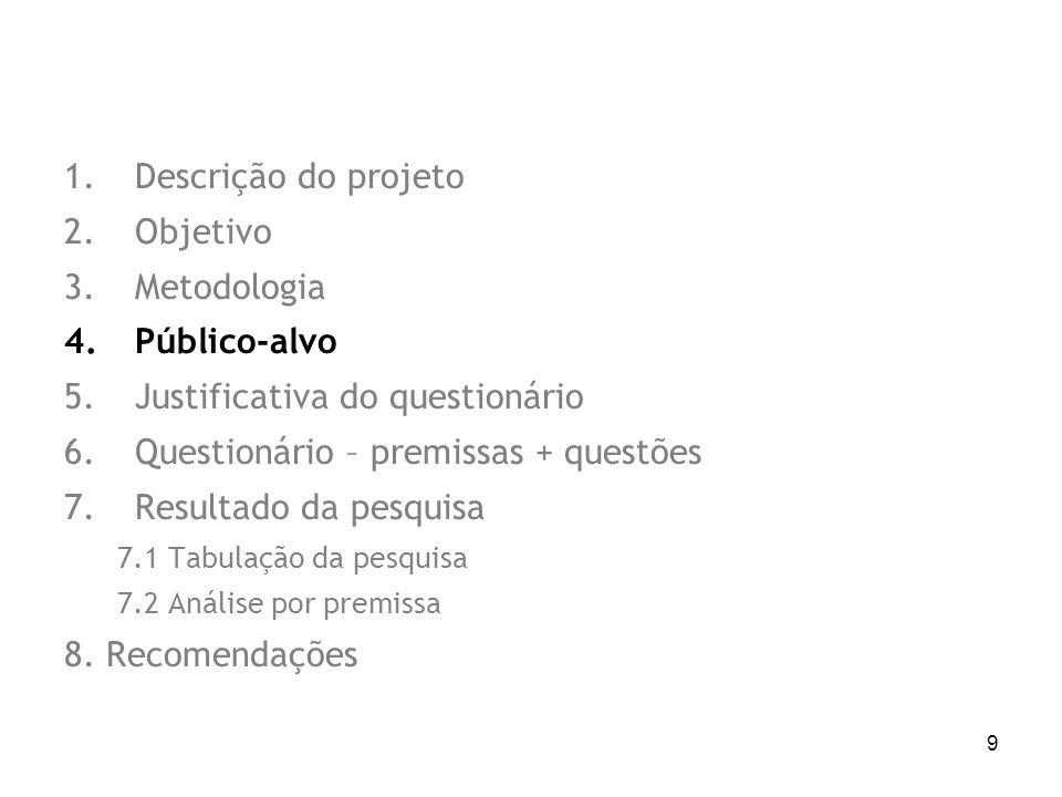 9 1.Descrição do projeto 2.Objetivo 3.Metodologia 4.Público-alvo 5.Justificativa do questionário 6.Questionário – premissas + questões 7.Resultado da
