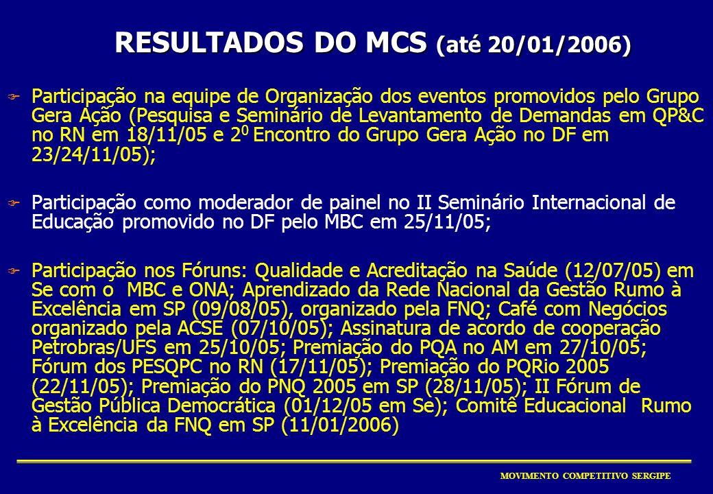MOVIMENTO COMPETITIVO SERGIPE F Conscientização de lideranças estaduais sobre a importância de lançar o MCS – Movimento Competitivo Sergipe (12/07/200