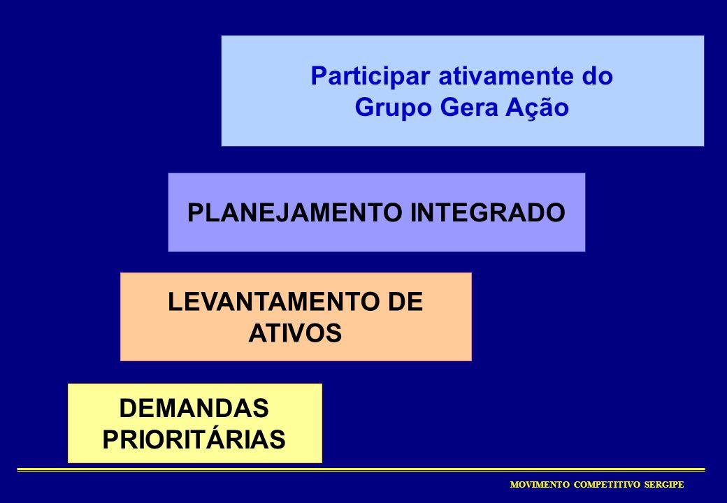 MOVIMENTO COMPETITIVO SERGIPE Fomentar a Excelência da Gestão no Estado de Sergipe, visando ampliar a qualidade de vida e a competitividade