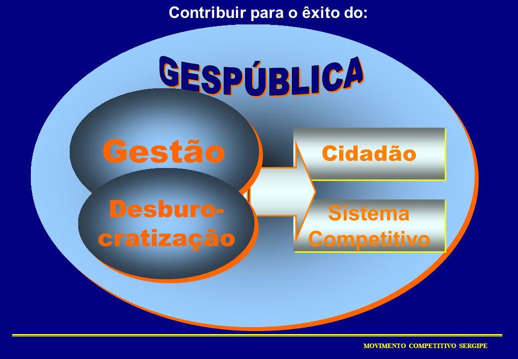 MOVIMENTO COMPETITIVO SERGIPE Ré-lançar e manter o site www.infonet.com.br/qualidade Criar Centro de Excelência em Tecnologia Social Divulgar Critério