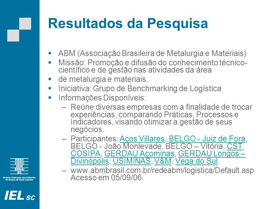 Resultados da Pesquisa ABM (Associação Brasileira de Metalurgia e Materiais) Missão: Promoção e difusão do conhecimento técnico- científico e de gestão nas atividades da área de metalurgia e materiais.