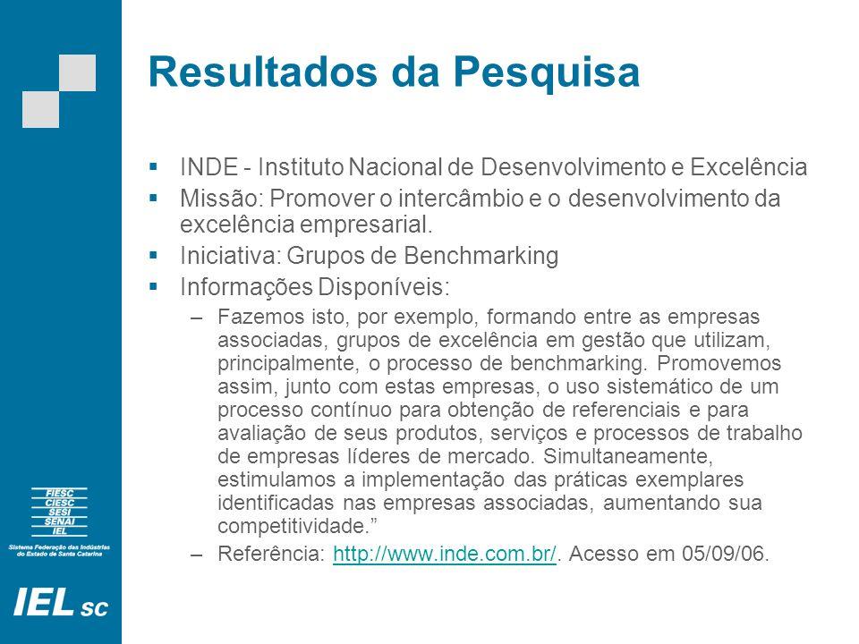 Resultados da Pesquisa INDE - Instituto Nacional de Desenvolvimento e Excelência Missão: Promover o intercâmbio e o desenvolvimento da excelência empresarial.