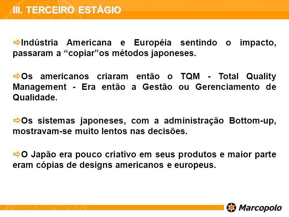 Indústria Americana e Européia sentindo o impacto, passaram a copiaros métodos japoneses. Os americanos criaram então o TQM - Total Quality Management