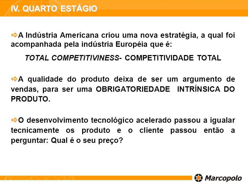 A Indústria Americana criou uma nova estratégia, a qual foi acompanhada pela indústria Européia que é: TOTAL COMPETITIVINESS- COMPETITIVIDADE TOTAL A