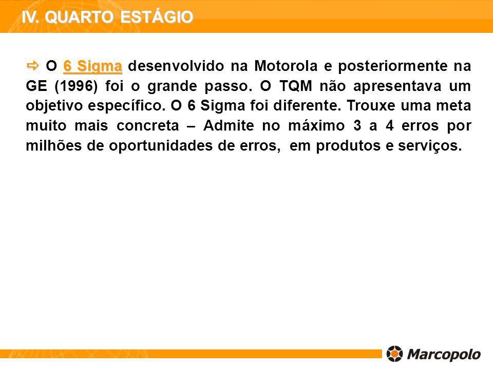 6 Sigma O 6 Sigma desenvolvido na Motorola e posteriormente na GE (1996) foi o grande passo. O TQM não apresentava um objetivo específico. O 6 Sigma f