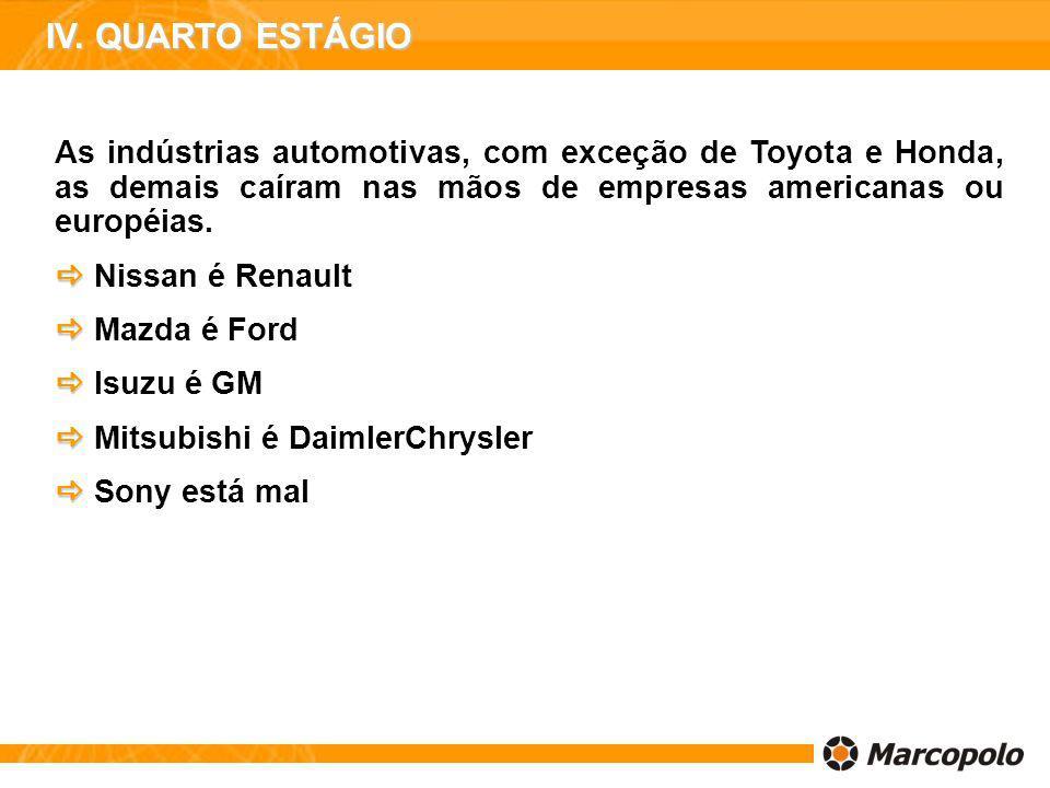As indústrias automotivas, com exceção de Toyota e Honda, as demais caíram nas mãos de empresas americanas ou européias. Nissan é Renault Mazda é Ford