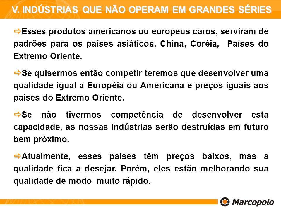 V. INDÚSTRIAS QUE NÃO OPERAM EM GRANDES SÉRIES Esses produtos americanos ou europeus caros, serviram de padrões para os países asiáticos, China, Coréi