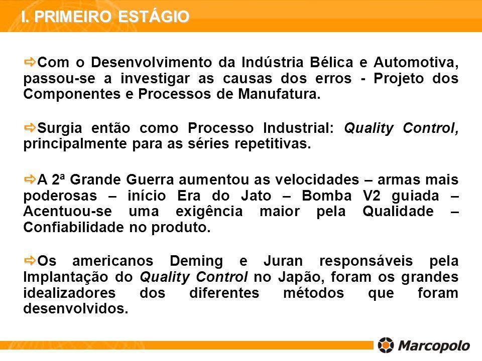 Com o Desenvolvimento da Indústria Bélica e Automotiva, passou-se a investigar as causas dos erros - Projeto dos Componentes e Processos de Manufatura