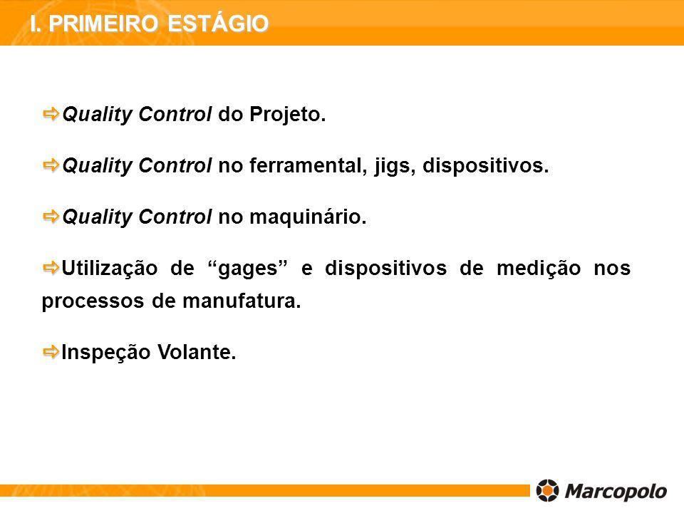 Quality Control do Projeto. Quality Control no ferramental, jigs, dispositivos. Quality Control no maquinário. Utilização de gages e dispositivos de m