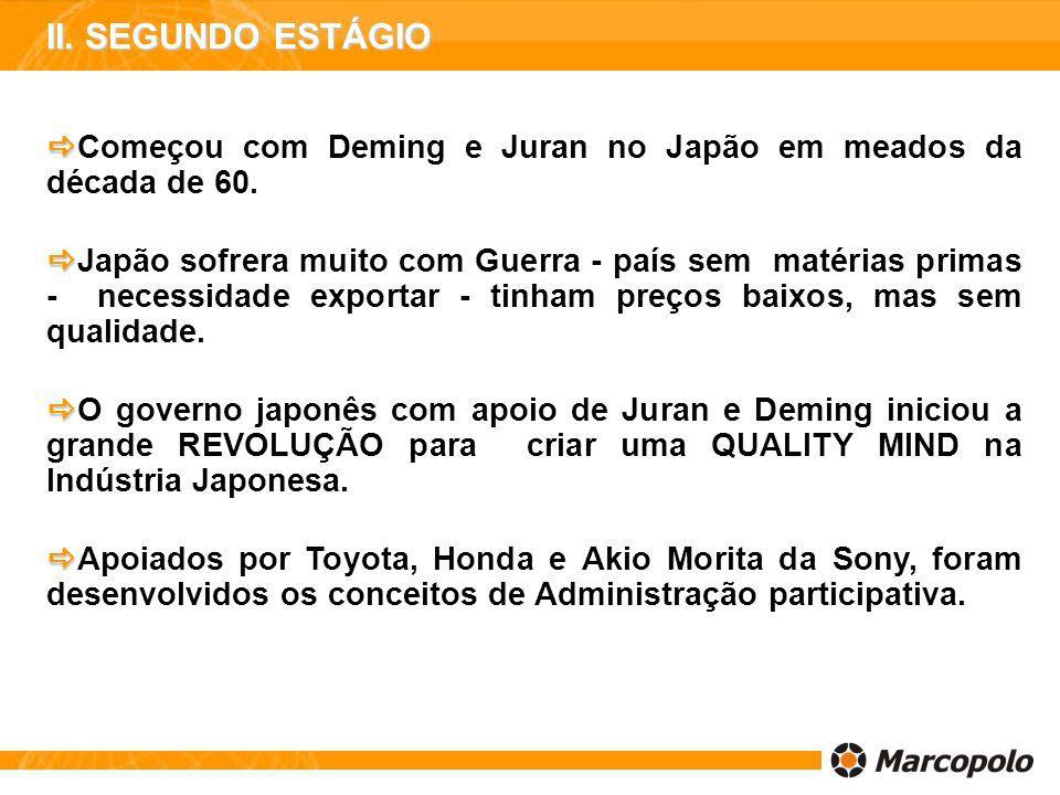 Começou com Deming e Juran no Japão em meados da década de 60. Japão sofrera muito com Guerra - país sem matérias primas - necessidade exportar - tinh