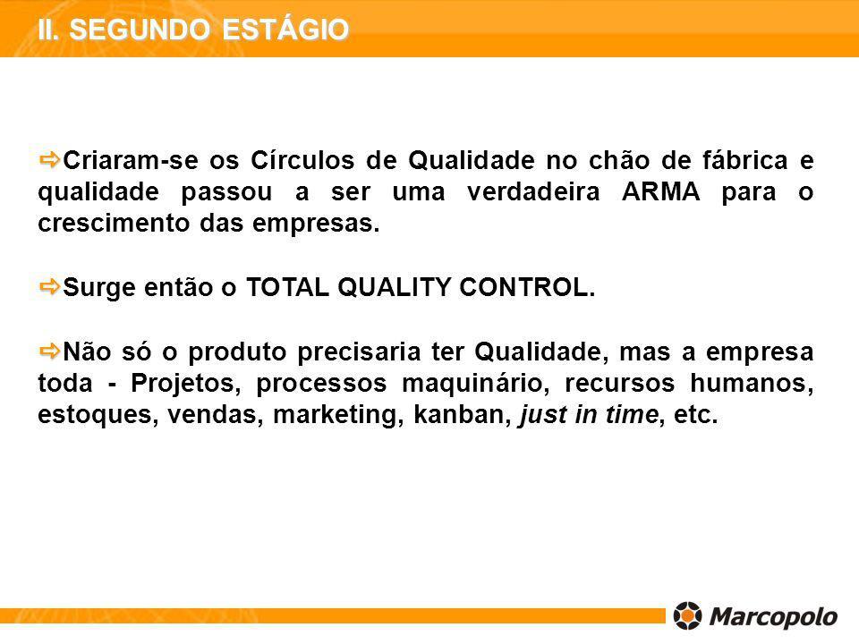 Criaram-se os Círculos de Qualidade no chão de fábrica e qualidade passou a ser uma verdadeira ARMA para o crescimento das empresas. Surge então o TOT