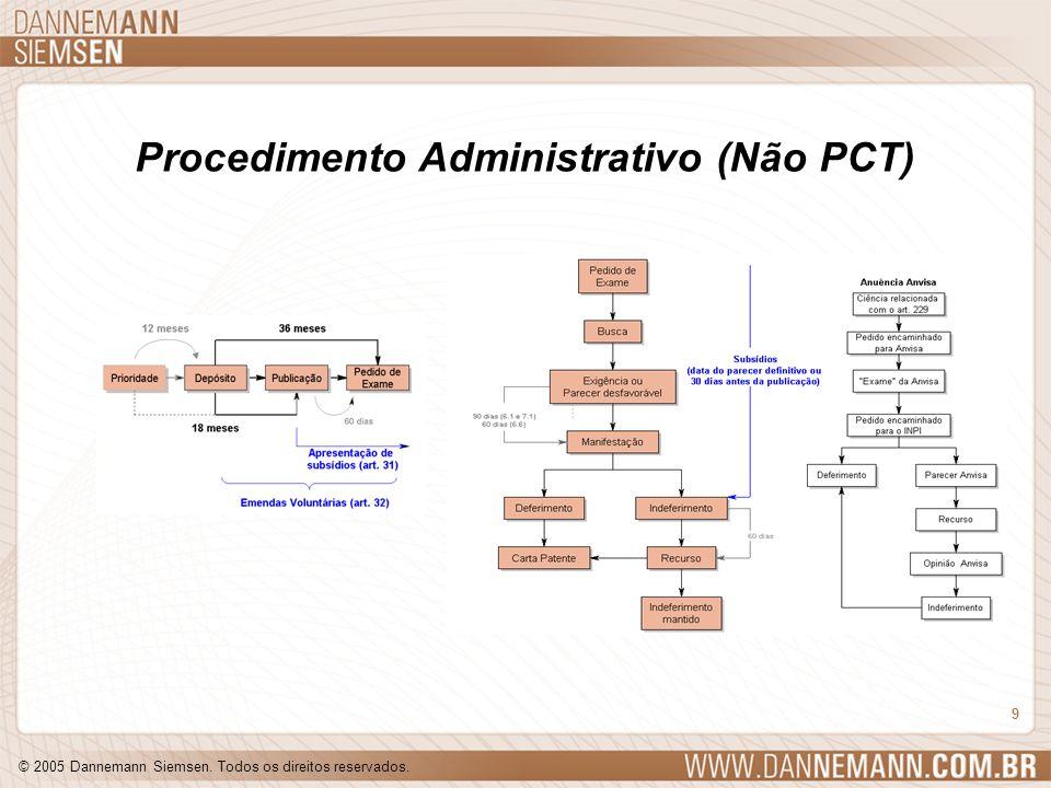 © 2005 Dannemann Siemsen. Todos os direitos reservados. 9 Procedimento Administrativo (Não PCT)