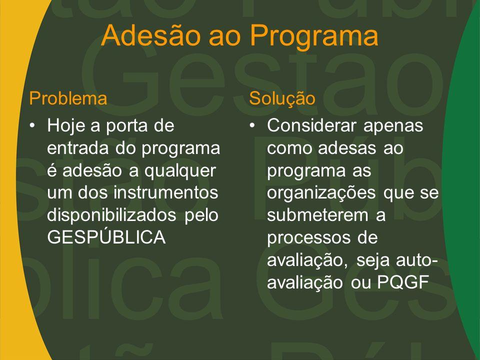 Adesão ao Programa Problema Hoje a porta de entrada do programa é adesão a qualquer um dos instrumentos disponibilizados pelo GESPÚBLICA Solução Consi
