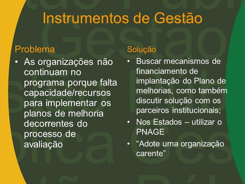 Instrumentos de Gestão Problema As organizações não continuam no programa porque falta capacidade/recursos para implementar os planos de melhoria deco