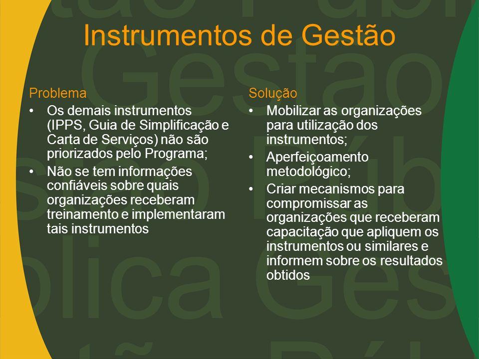 Instrumentos de Gestão Problema Os demais instrumentos (IPPS, Guia de Simplificação e Carta de Serviços) não são priorizados pelo Programa; Não se tem
