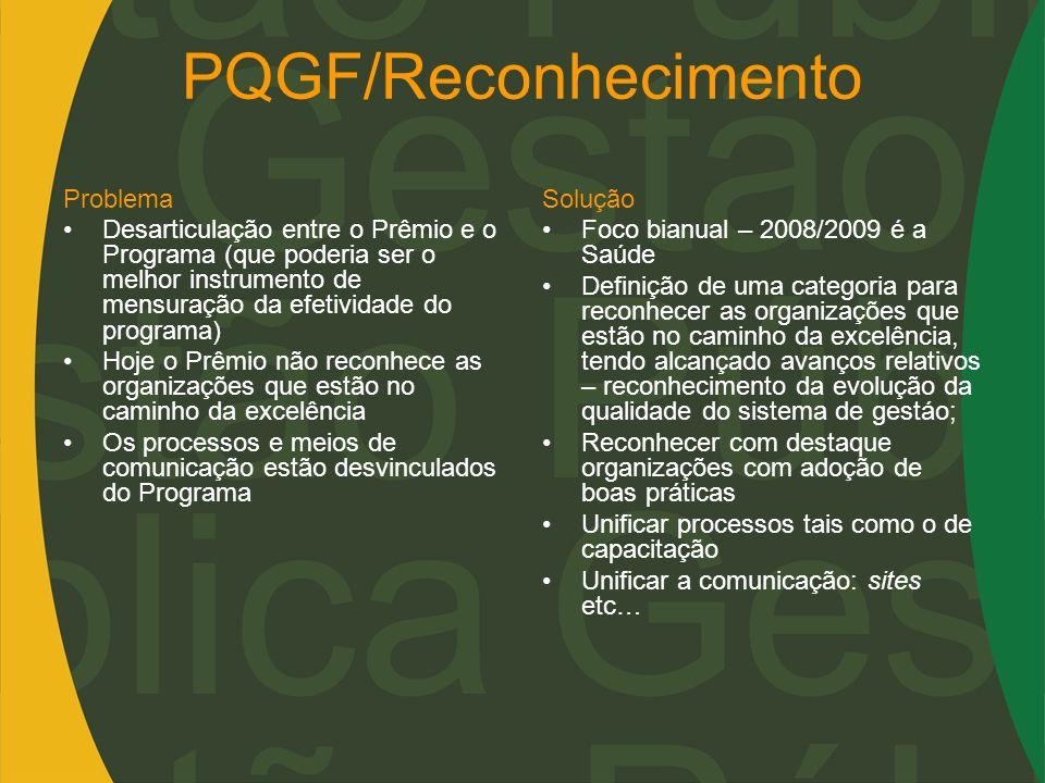 PQGF/Reconhecimento Problema Desarticulação entre o Prêmio e o Programa (que poderia ser o melhor instrumento de mensuração da efetividade do programa