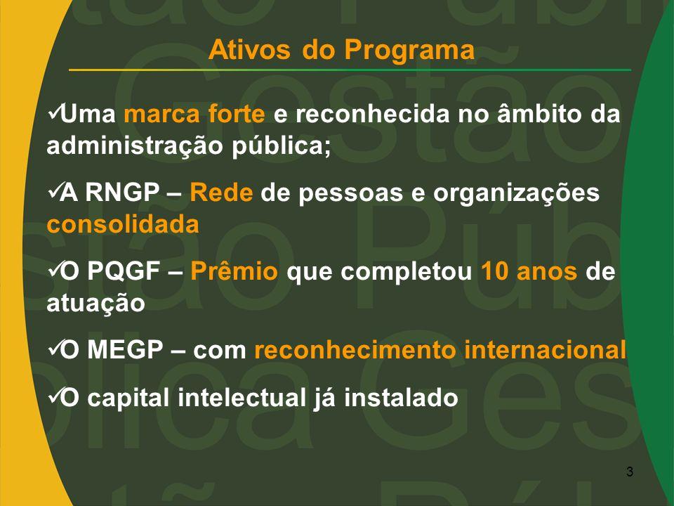 3 Ativos do Programa Uma marca forte e reconhecida no âmbito da administração pública; A RNGP – Rede de pessoas e organizações consolidada O PQGF – Pr