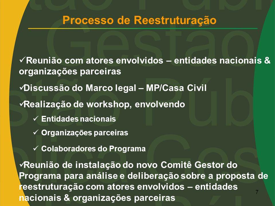 7 Processo de Reestruturação Reunião com atores envolvidos – entidades nacionais & organizações parceiras Discussão do Marco legal – MP/Casa Civil Rea