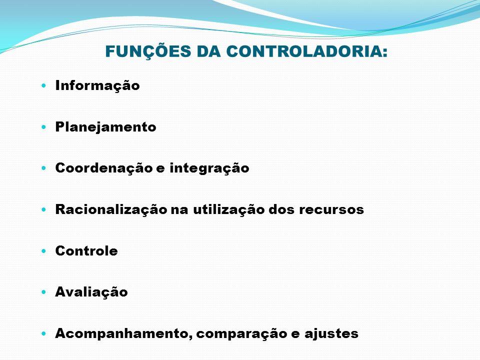 FUNÇÕES DA CONTROLADORIA: Informação Planejamento Coordenação e integração Racionalização na utilização dos recursos Controle Avaliação Acompanhamento