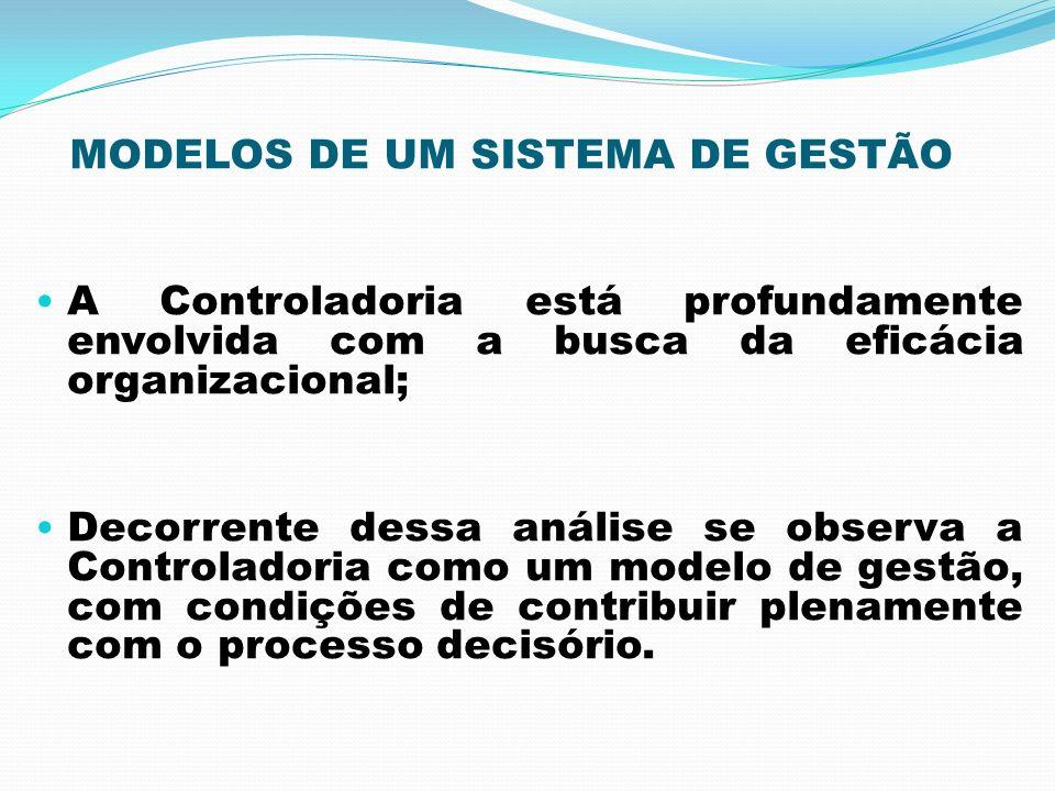 MODELOS DE UM SISTEMA DE GESTÃO A Controladoria está profundamente envolvida com a busca da eficácia organizacional; Decorrente dessa análise se obser