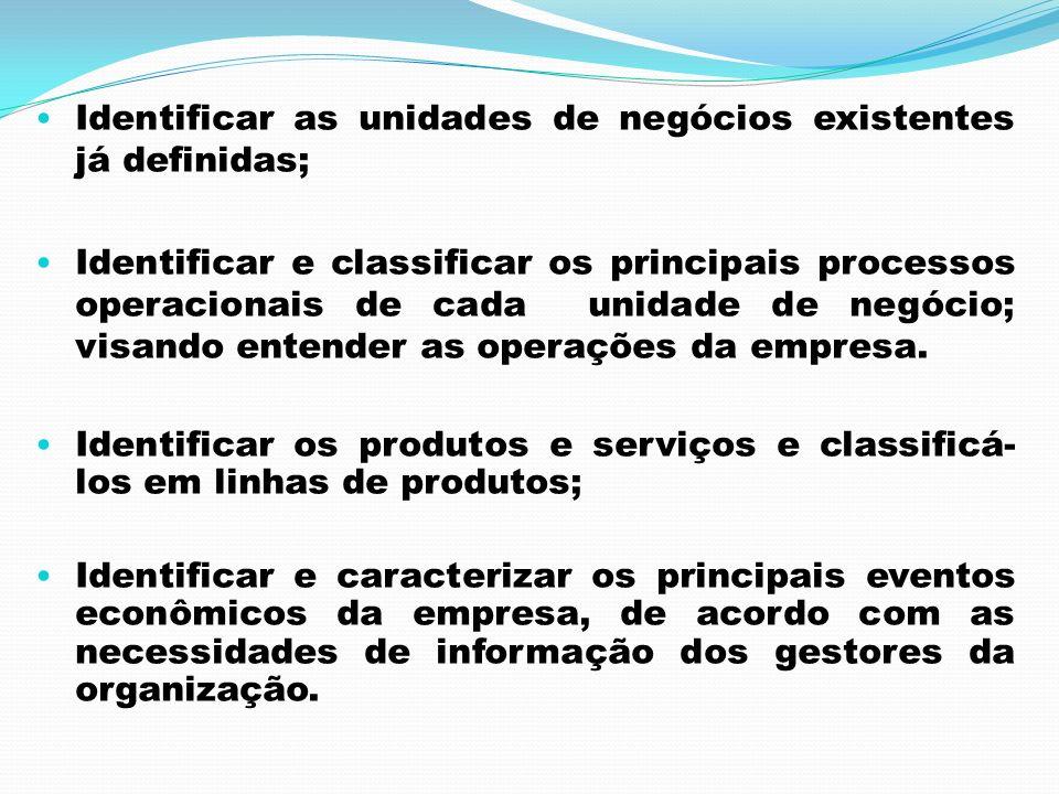 Identificar as unidades de negócios existentes já definidas; Identificar e classificar os principais processos operacionais de cada unidade de negócio