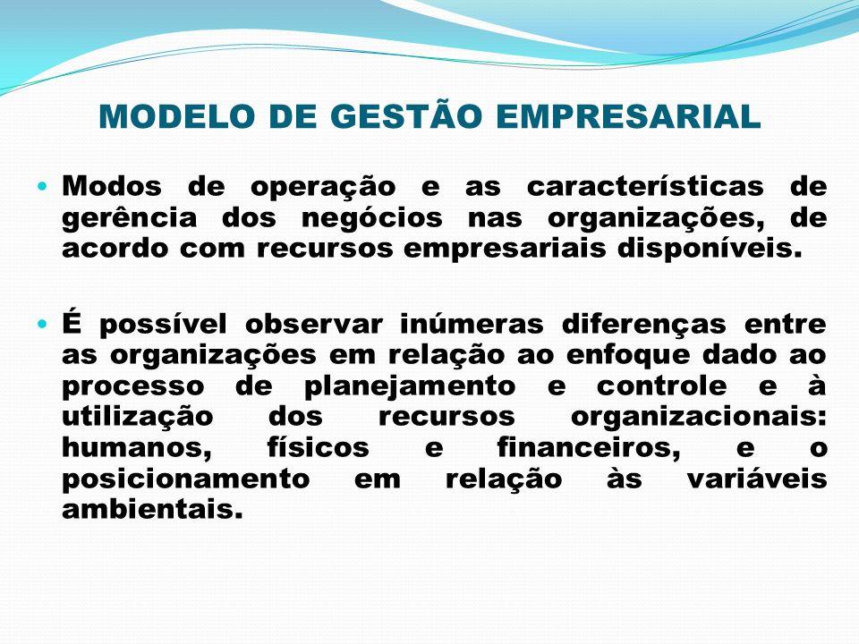 MODELO DE GESTÃO EMPRESARIAL Modos de operação e as características de gerência dos negócios nas organizações, de acordo com recursos empresariais dis